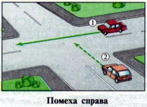 как понять помеха справа в картинках человека